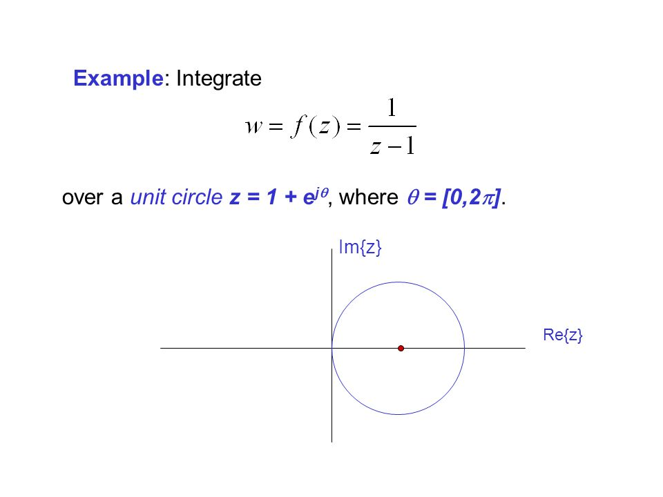 over a unit circle z = 1 + ejq, where q = [0,2p].